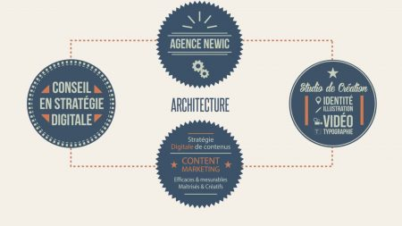 Agence Newic – L'importance des contenus