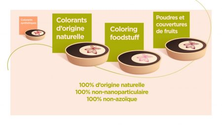 Valrhona Signature – Colorants